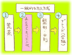 Sakibi_f_r